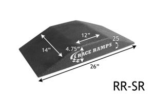SHOW RAMPS